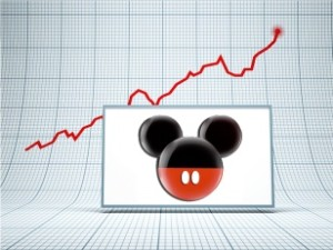 575 Madison Avenue New York City Disney Stocks